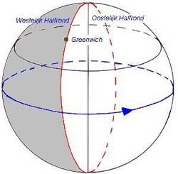 Lengtecirkels de aarde - Vloerlamp van de wereld ...